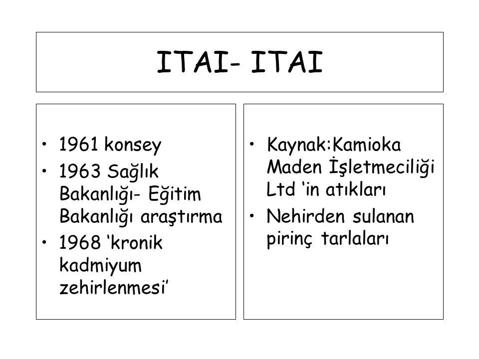 ITAI- ITAI 1961 konsey 1963 Sağlık Bakanlığı- Eğitim Bakanlığı araştırma 1968 'kronik kadmiyum zehirlenmesi' Kaynak:Kamioka Maden İşletmeciliği Ltd 'in atıkları Nehirden sulanan pirinç tarlaları