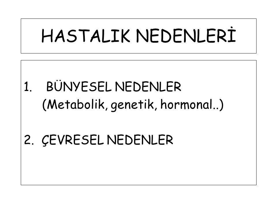 HASTALIK NEDENLERİ 1. BÜNYESEL NEDENLER (Metabolik, genetik, hormonal..) 2. ÇEVRESEL NEDENLER