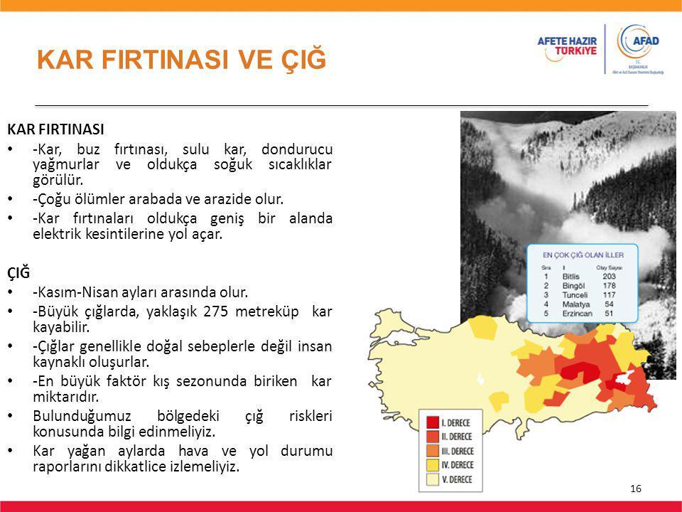 16 KAR FIRTINASI -Kar, buz fırtınası, sulu kar, dondurucu yağmurlar ve oldukça soğuk sıcaklıklar görülür.