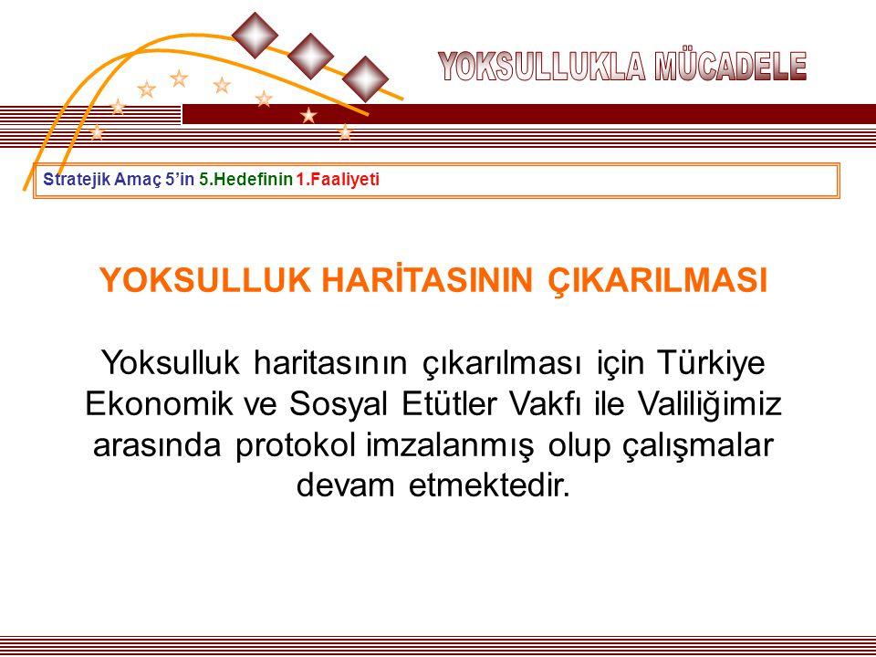 Stratejik Amaç 5'in 5.Hedefinin 1.Faaliyeti YOKSULLUK HARİTASININ ÇIKARILMASI Yoksulluk haritasının çıkarılması için Türkiye Ekonomik ve Sosyal Etütle