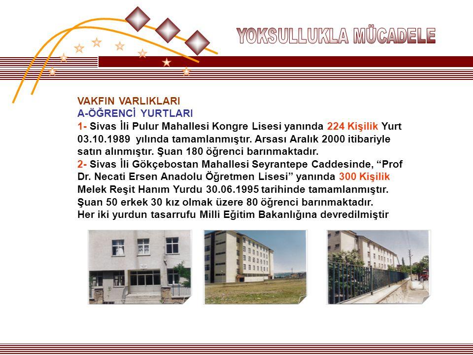 VAKFIN VARLIKLARI A-ÖĞRENCİ YURTLARI 1- Sivas İli Pulur Mahallesi Kongre Lisesi yanında 224 Kişilik Yurt 03.10.1989 yılında tamamlanmıştır. Arsası Ara