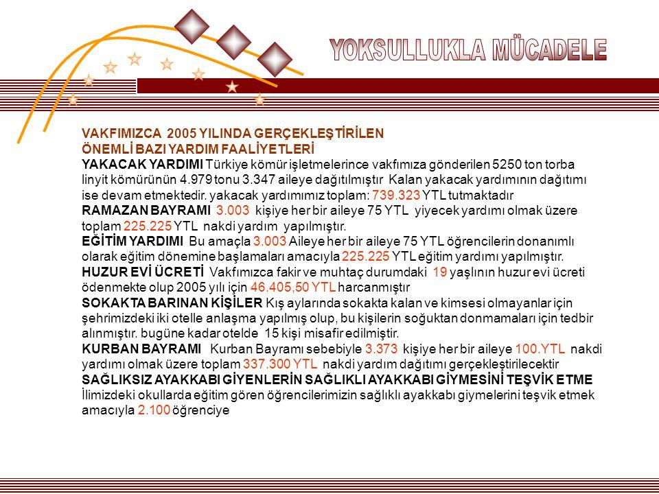 VAKFIMIZCA 2005 YILINDA GERÇEKLEŞTİRİLEN ÖNEMLİ BAZI YARDIM FAALİYETLERİ YAKACAK YARDIMI Türkiye kömür işletmelerince vakfımıza gönderilen 5250 ton to