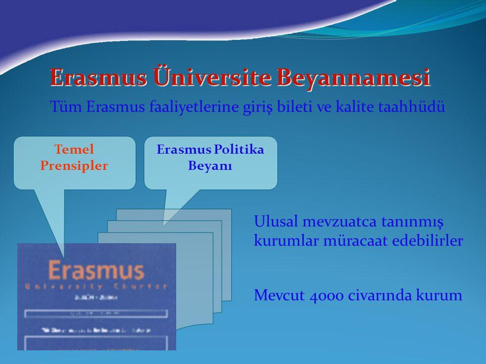 Erasmus Üniversite Beyannamesi Tüm Erasmus faaliyetlerine giriş bileti ve kalite taahhüdü Erasmus Politika Beyanı Temel Prensipler Ulusal mevzuatca ta