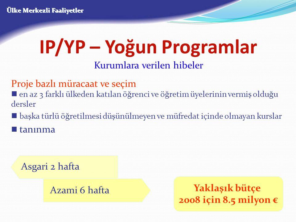IP/YP – Yoğun Programlar Ülke Merkezli Faaliyetler Kurumlara verilen hibeler Yaklaşık bütçe 2008 için 8.5 milyon € Proje bazlı müracaat ve seçim en az