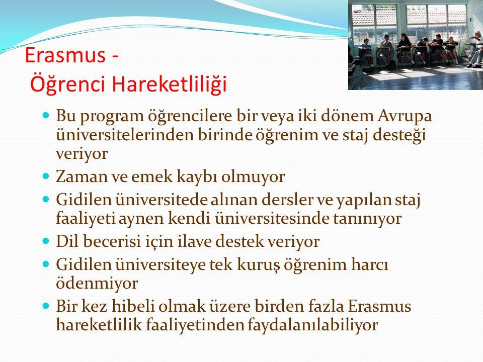 Erasmus - Öğrenci Hareketliliği Bu program öğrencilere bir veya iki dönem Avrupa üniversitelerinden birinde öğrenim ve staj desteği veriyor Zaman ve emek kaybı olmuyor Gidilen üniversitede alınan dersler ve yapılan staj faaliyeti aynen kendi üniversitesinde tanınıyor Dil becerisi için ilave destek veriyor Gidilen üniversiteye tek kuruş öğrenim harcı ödenmiyor Bir kez hibeli olmak üzere birden fazla Erasmus hareketlilik faaliyetinden faydalanılabiliyor