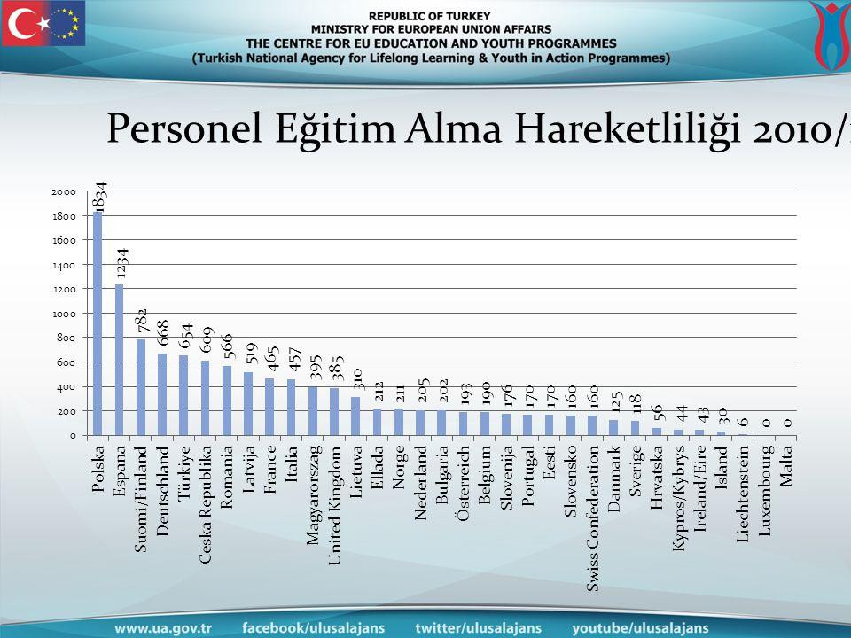 Personel Eğitim Alma Hareketliliği 2010/11