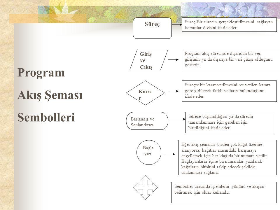 Herhangi bir algoritma ve bağlı olarak program akış şeması oluşturulurken bazı temel tekniklerden yararlanılır.