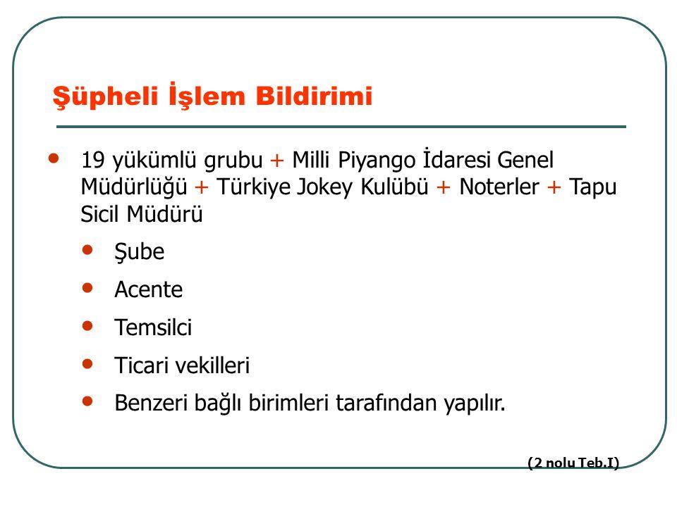 19 yükümlü grubu + Milli Piyango İdaresi Genel Müdürlüğü + Türkiye Jokey Kulübü + Noterler + Tapu Sicil Müdürü Şube Acente Temsilci Ticari vekilleri B