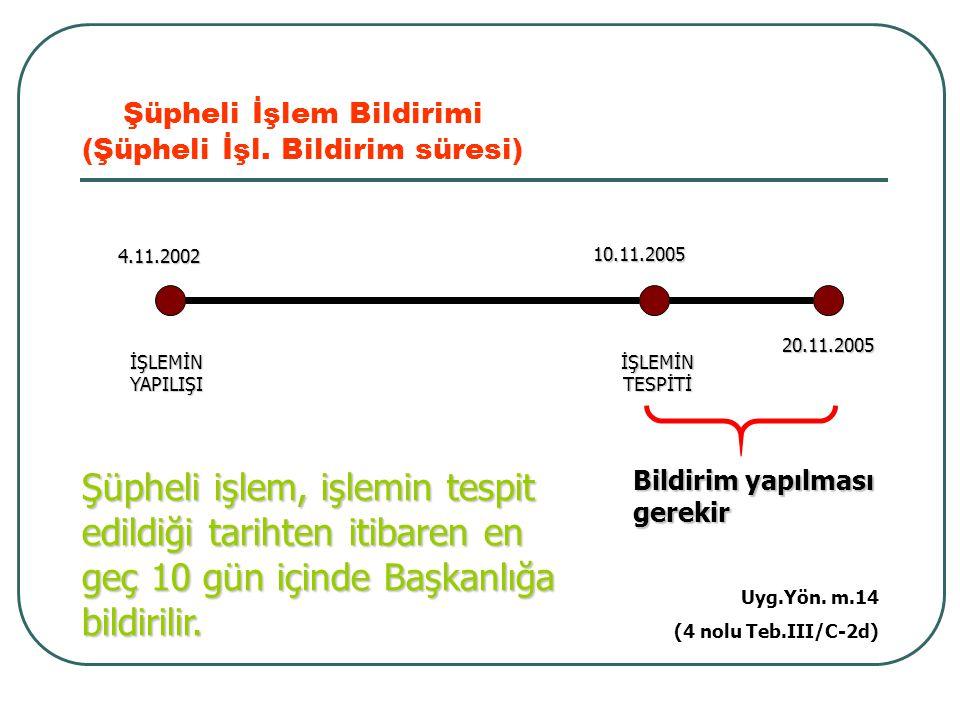 Şüpheli İşlem Bildirimi (Şüpheli İşl. Bildirim süresi) 10.11.2005 20.11.2005 4.11.2002 İŞLEMİN YAPILIŞI İŞLEMİN TESPİTİ Bildirim yapılması gerekir Şüp