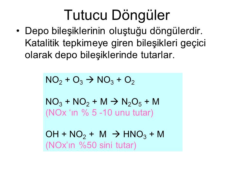 Tutucu Döngüler Depo bileşiklerinin oluştuğu döngülerdir. Katalitik tepkimeye giren bileşikleri geçici olarak depo bileşiklerinde tutarlar. NO 2 + O 3