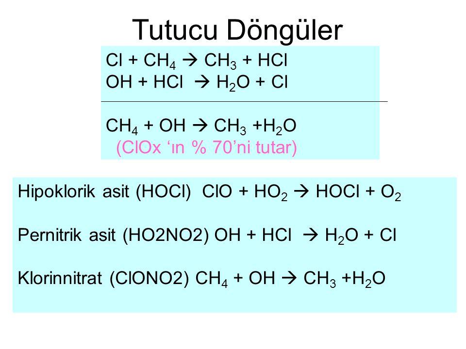 Tutucu Döngüler Cl + CH 4  CH 3 + HCl OH + HCl  H 2 O + Cl CH 4 + OH  CH 3 +H 2 O (ClOx 'ın % 70'ni tutar) Hipoklorik asit (HOCl) ClO + HO 2  HOCl