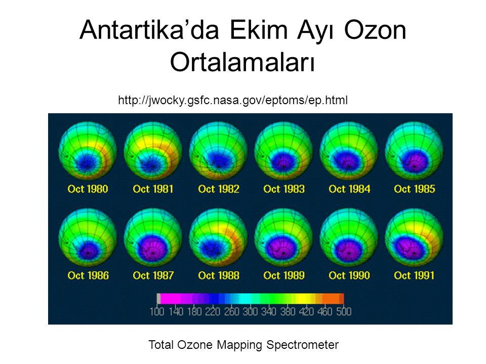 Antartika'da Ekim Ayı Ozon Ortalamaları Total Ozone Mapping Spectrometer http://jwocky.gsfc.nasa.gov/eptoms/ep.html