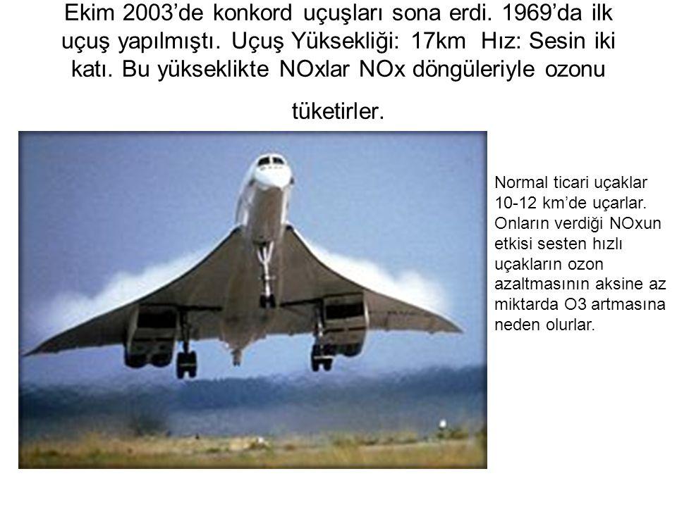Ekim 2003'de konkord uçuşları sona erdi. 1969'da ilk uçuş yapılmıştı. Uçuş Yüksekliği: 17km Hız: Sesin iki katı. Bu yükseklikte NOxlar NOx döngüleriyl