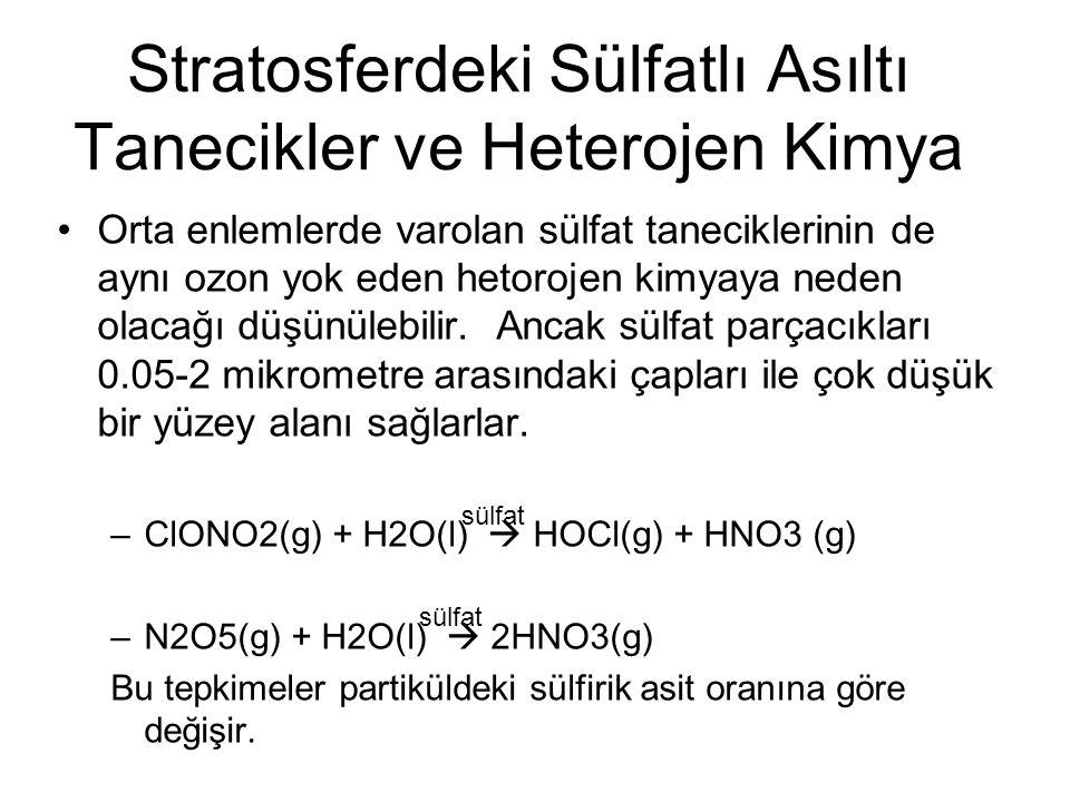 Stratosferdeki Sülfatlı Asıltı Tanecikler ve Heterojen Kimya Orta enlemlerde varolan sülfat taneciklerinin de aynı ozon yok eden hetorojen kimyaya ned