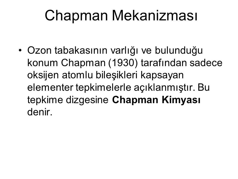 Chapman Mekanizması O 2 + hv  O + O (j1) < 240 nm O 3 + hv  O 2 + O (j4) O 3 + O  O 2 + O 2 (k3) O + O 2 + M  O 3 + M (k2)  nm  < 290 nm 2 ve 4 çok hızlı.