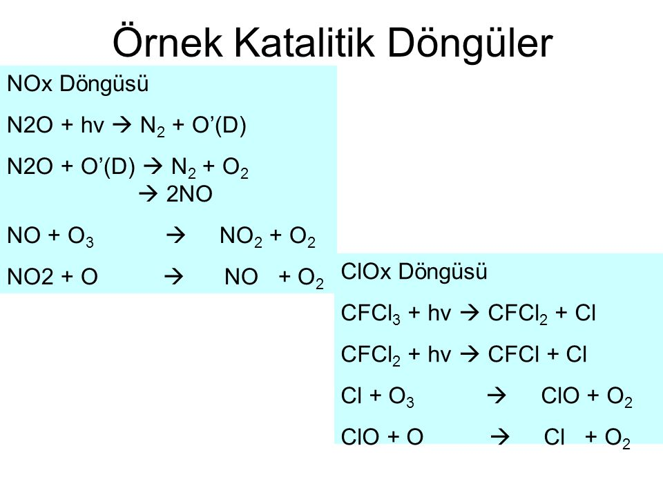 Örnek Katalitik Döngüler NOx Döngüsü N2O + hv  N 2 + O'(D) N2O + O'(D)  N 2 + O 2  2NO NO + O 3  NO 2 + O 2 NO2 + O  NO + O 2 ClOx Döngüsü CFCl 3