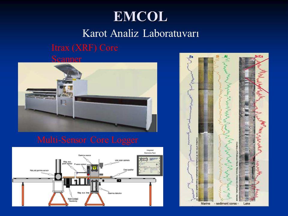 EMCOL Olanaklar Freeze-dry yöntemi ile örnek kurutma Freeze-dry yöntemi ile örnek kurutma Laser difraksiyonu ve mekanik elek cihazları ile tane boyu analizi Laser difraksiyonu ve mekanik elek cihazları ile tane boyu analizi Kil ve fosil separasyonu için sentrifiyuj Kil ve fosil separasyonu için sentrifiyuj Örnek öğütme Örnek öğütme Sedimentoloji Laboratuvarı