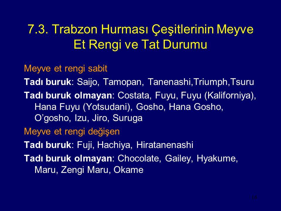 16 7.3. Trabzon Hurması Çeşitlerinin Meyve Et Rengi ve Tat Durumu Meyve et rengi sabit Tadı buruk: Saijo, Tamopan, Tanenashi,Triumph,Tsuru Tadı buruk