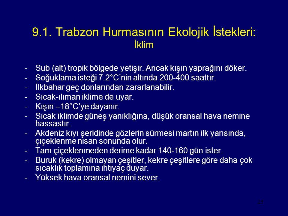 25 9.1. Trabzon Hurmasının Ekolojik İstekleri: İklim -Sub (alt) tropik bölgede yetişir. Ancak kışın yaprağını döker. -Soğuklama isteği 7.2°C'nin altın