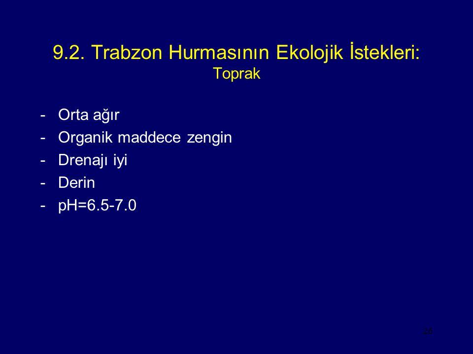 26 9.2. Trabzon Hurmasının Ekolojik İstekleri: Toprak -Orta ağır -Organik maddece zengin -Drenajı iyi -Derin -pH=6.5-7.0