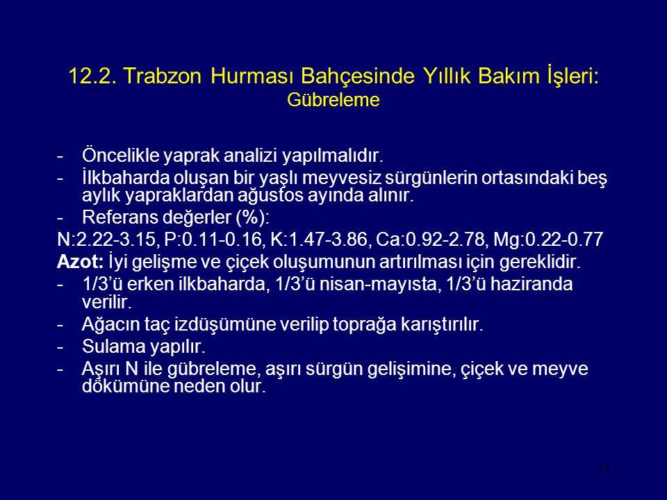 33 12.2. Trabzon Hurması Bahçesinde Yıllık Bakım İşleri: Gübreleme -Öncelikle yaprak analizi yapılmalıdır. -İlkbaharda oluşan bir yaşlı meyvesiz sürgü