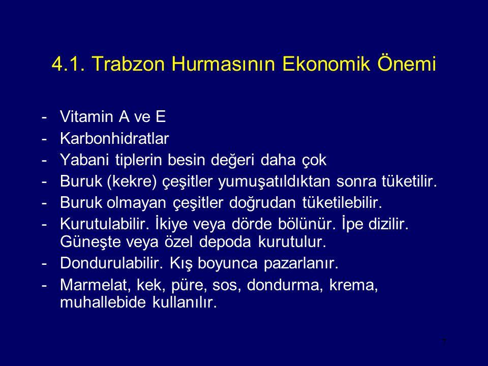 7 4.1. Trabzon Hurmasının Ekonomik Önemi -Vitamin A ve E -Karbonhidratlar -Yabani tiplerin besin değeri daha çok -Buruk (kekre) çeşitler yumuşatıldıkt