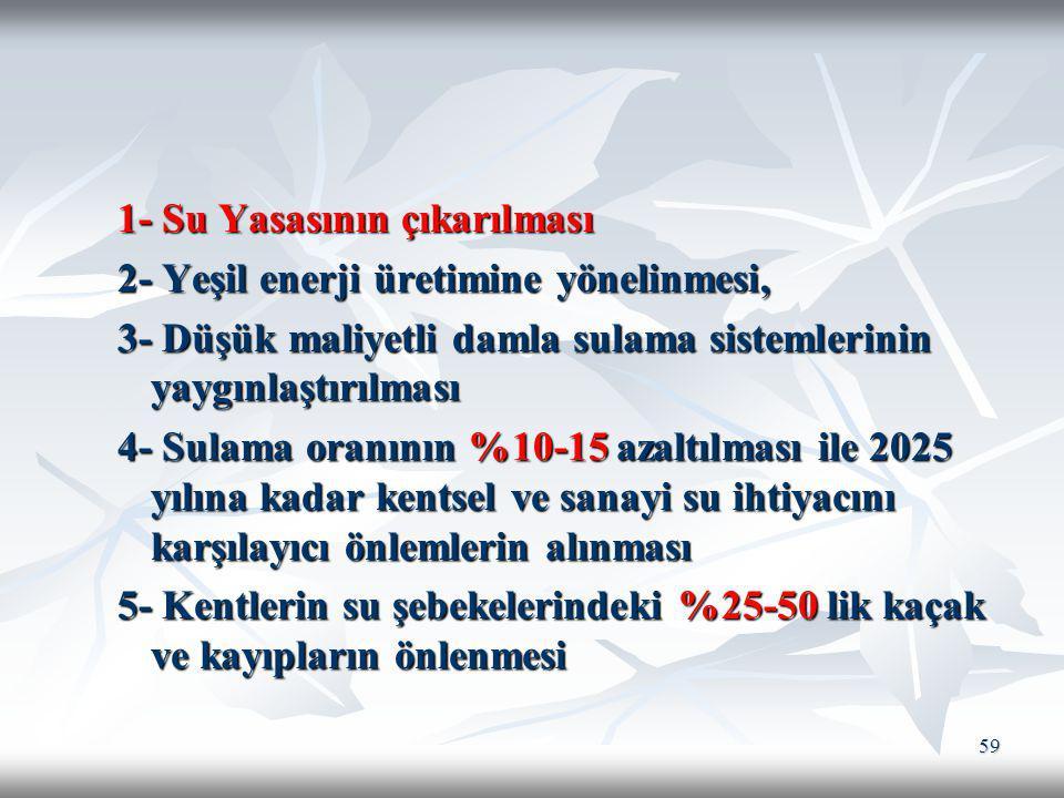 59 1- Su Yasasının çıkarılması 2- Yeşil enerji üretimine yönelinmesi, 3- Düşük maliyetli damla sulama sistemlerinin yaygınlaştırılması 4- Sulama oranı