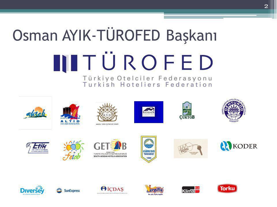Osman AYIK-TÜROFED Başkanı 2