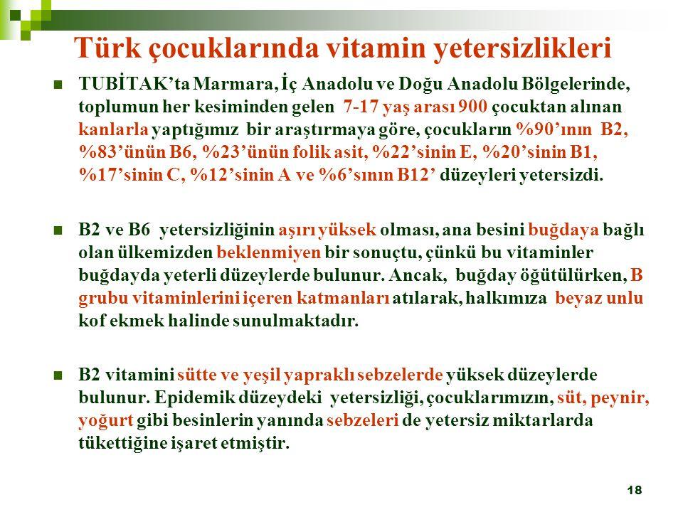 18 Türk çocuklarında vitamin yetersizlikleri TUBİTAK'ta Marmara, İç Anadolu ve Doğu Anadolu Bölgelerinde, toplumun her kesiminden gelen 7-17 yaş arası