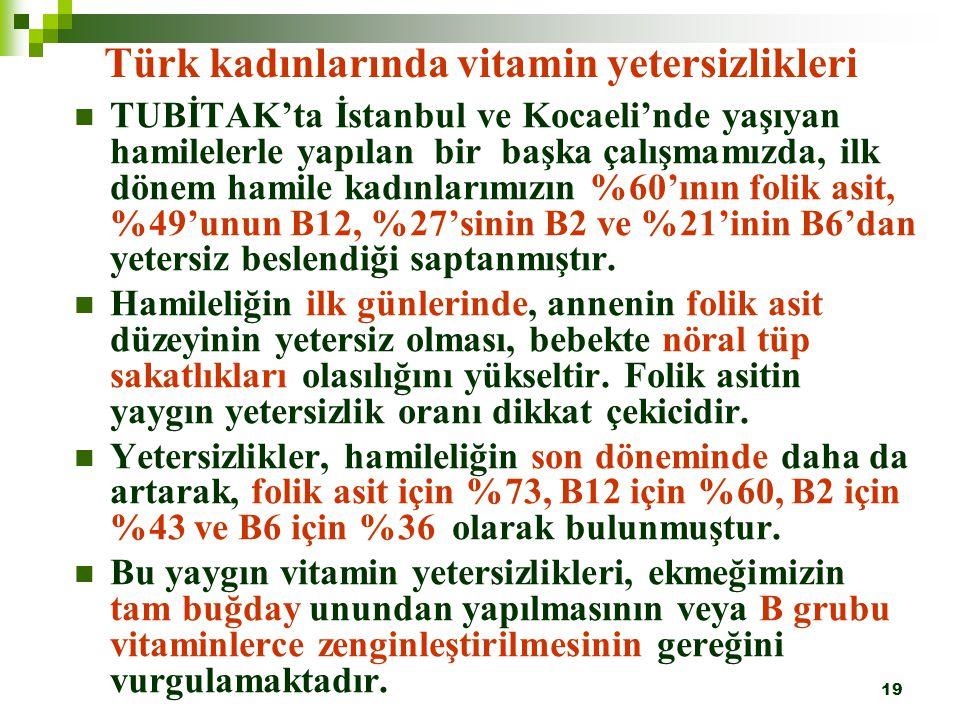 19 Türk kadınlarında vitamin yetersizlikleri TUBİTAK'ta İstanbul ve Kocaeli'nde yaşıyan hamilelerle yapılan bir başka çalışmamızda, ilk dönem hamile k