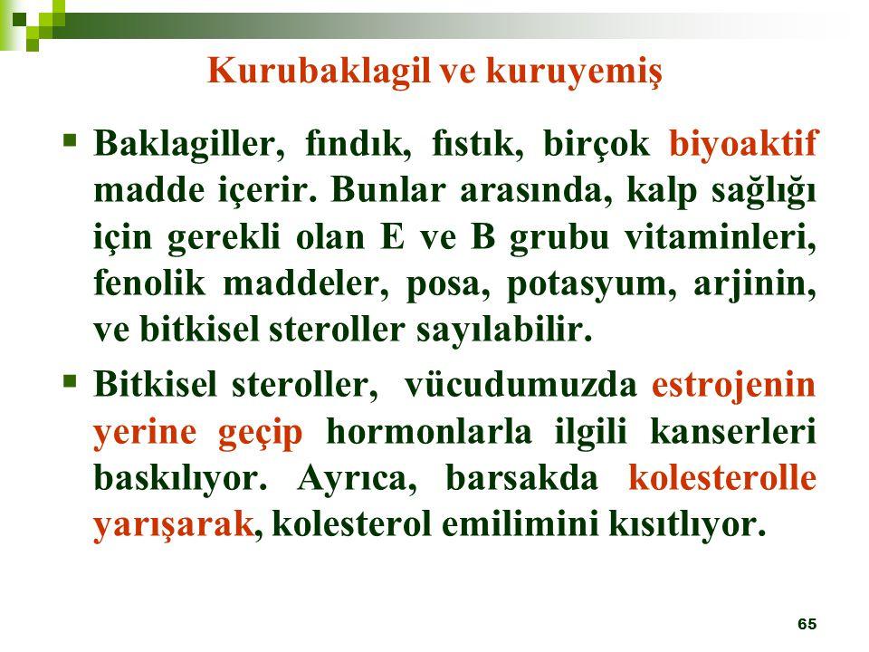65 Kurubaklagil ve kuruyemiş  Baklagiller, fındık, fıstık, birçok biyoaktif madde içerir. Bunlar arasında, kalp sağlığı için gerekli olan E ve B grub