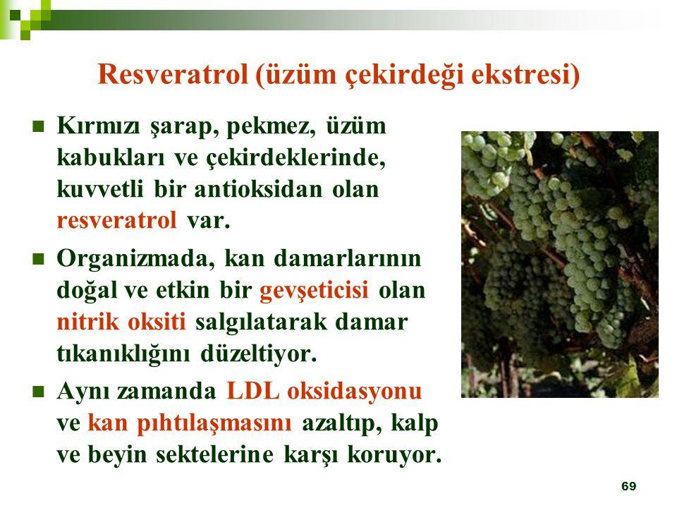 69 Resveratrol (üzüm çekirdeği ekstresi) Kırmızı şarap, pekmez, üzüm kabukları ve çekirdeklerinde, kuvvetli bir antioksidan olan resveratrol var. Orga