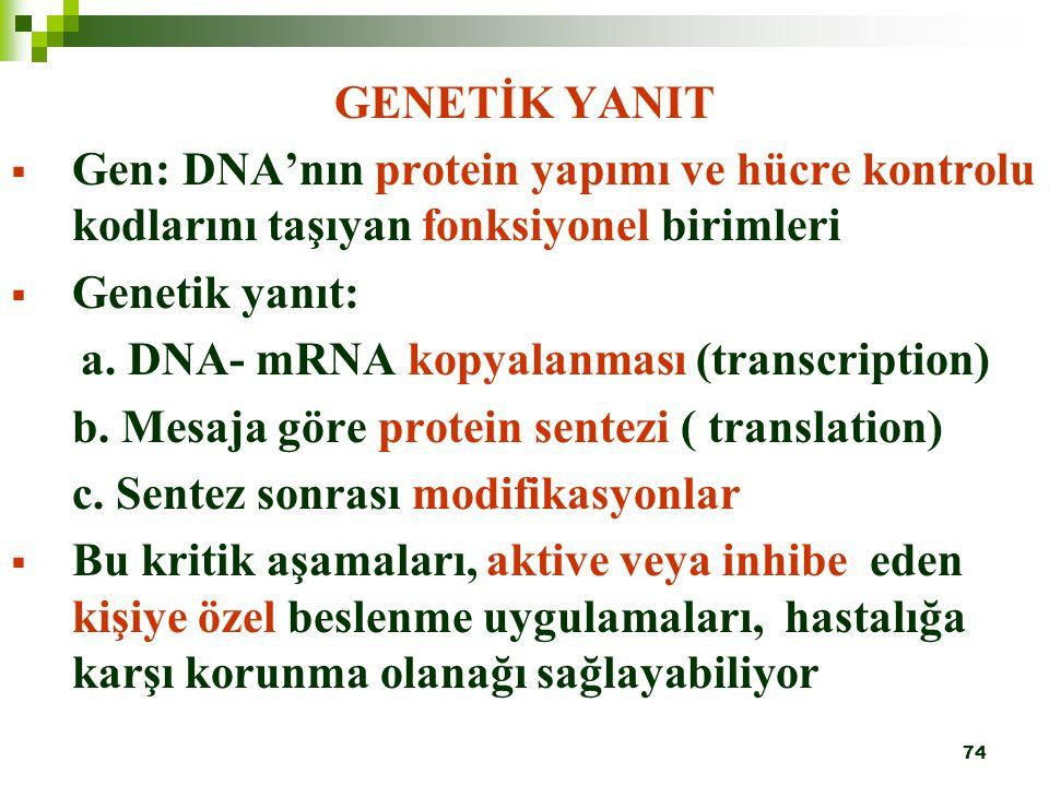 74 GENETİK YANIT  Gen: DNA'nın protein yapımı ve hücre kontrolu kodlarını taşıyan fonksiyonel birimleri  Genetik yanıt: a. DNA- mRNA kopyalanması (t