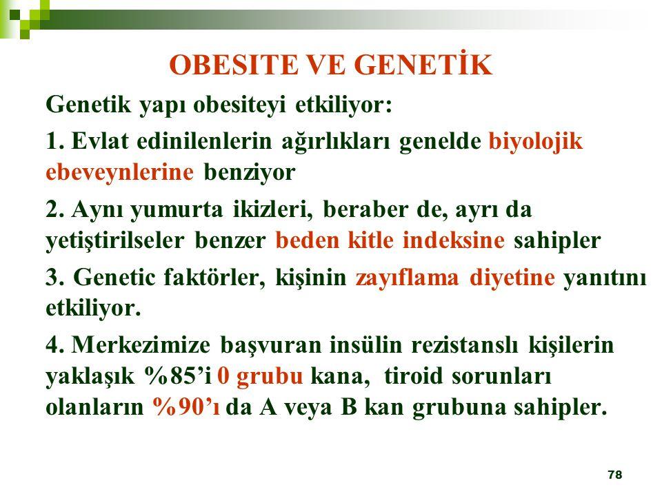 78 OBESITE VE GENETİK Genetik yapı obesiteyi etkiliyor: 1. Evlat edinilenlerin ağırlıkları genelde biyolojik ebeveynlerine benziyor 2. Aynı yumurta ik