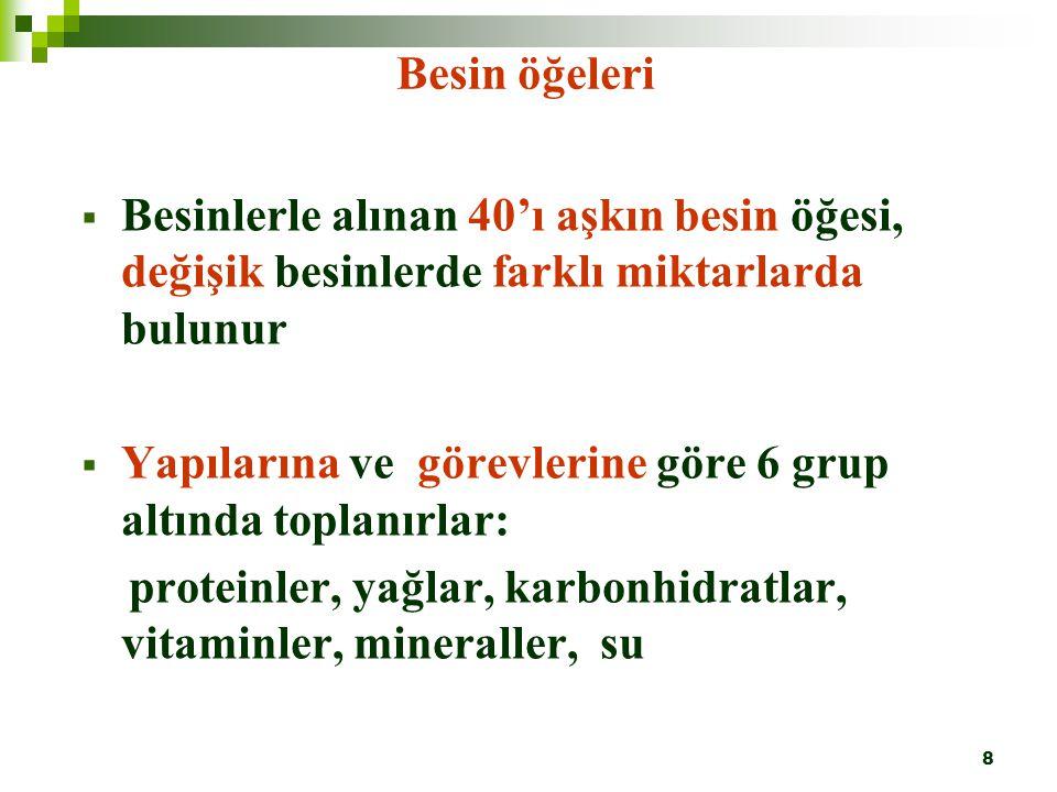 19 Türk kadınlarında vitamin yetersizlikleri TUBİTAK'ta İstanbul ve Kocaeli'nde yaşıyan hamilelerle yapılan bir başka çalışmamızda, ilk dönem hamile kadınlarımızın %60'ının folik asit, %49'unun B12, %27'sinin B2 ve %21'inin B6'dan yetersiz beslendiği saptanmıştır.