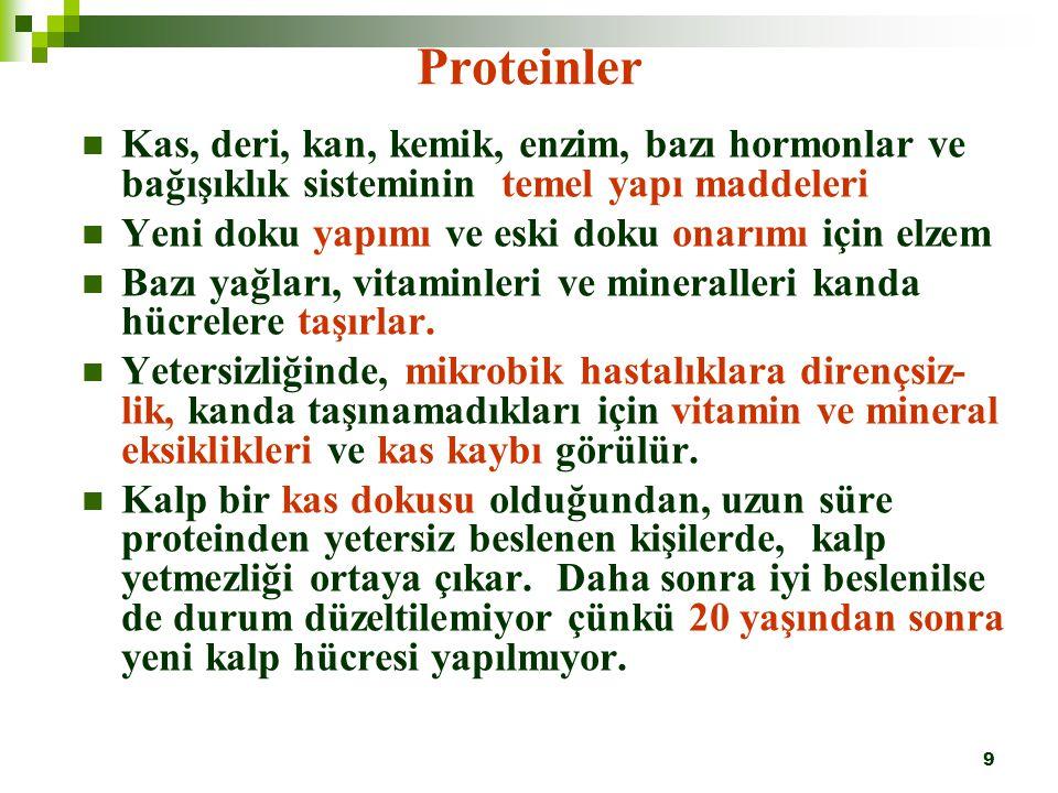 9 Proteinler Kas, deri, kan, kemik, enzim, bazı hormonlar ve bağışıklık sisteminin temel yapı maddeleri Yeni doku yapımı ve eski doku onarımı için elz