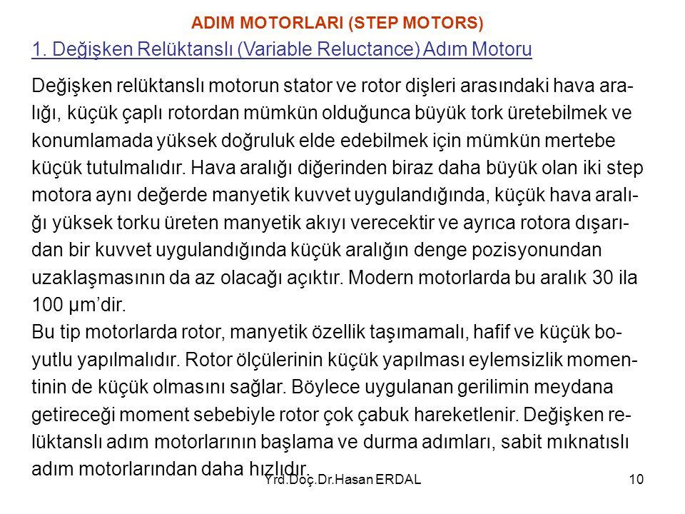Yrd.Doç.Dr.Hasan ERDAL10 Değişken relüktanslı motorun stator ve rotor dişleri arasındaki hava ara- lığı, küçük çaplı rotordan mümkün olduğunca büyük t