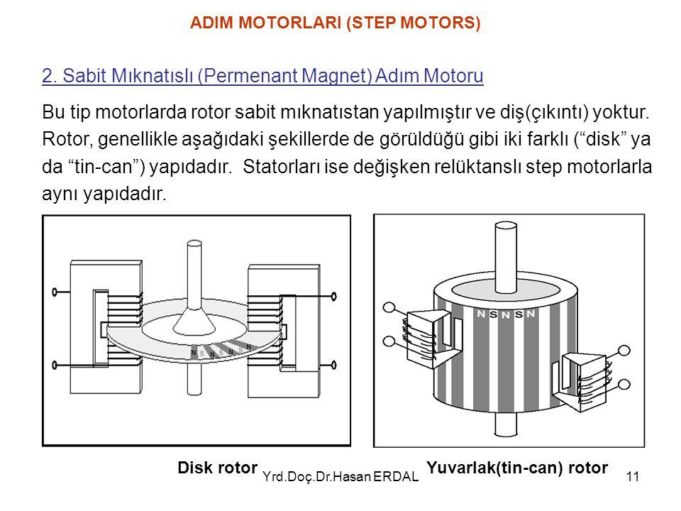 Yrd.Doç.Dr.Hasan ERDAL11 ADIM MOTORLARI (STEP MOTORS) 2. Sabit Mıknatıslı (Permenant Magnet) Adım Motoru Bu tip motorlarda rotor sabit mıknatıstan yap