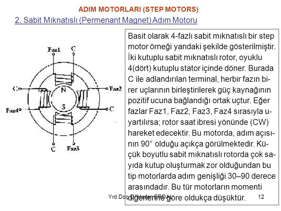 Yrd.Doç.Dr.Hasan ERDAL12 Basit olarak 4-fazlı sabit mıknatıslı bir step motor örneği yandaki şekilde gösterilmiştir. İki kutuplu sabit mıknatıslı roto