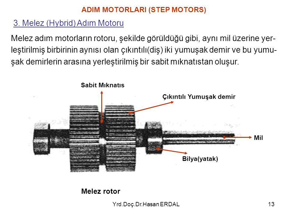 Yrd.Doç.Dr.Hasan ERDAL13 Melez adım motorların rotoru, şekilde görüldüğü gibi, aynı mil üzerine yer- leştirilmiş birbirinin aynısı olan çıkıntılı(diş)