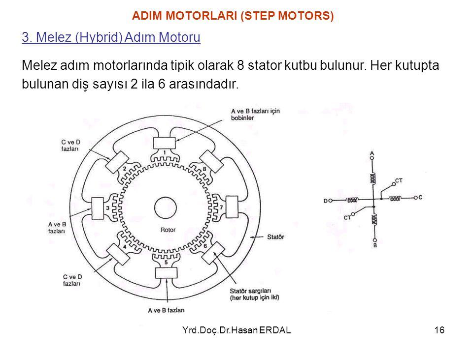 Yrd.Doç.Dr.Hasan ERDAL16 ADIM MOTORLARI (STEP MOTORS) 3. Melez (Hybrid) Adım Motoru Melez adım motorlarında tipik olarak 8 stator kutbu bulunur. Her k