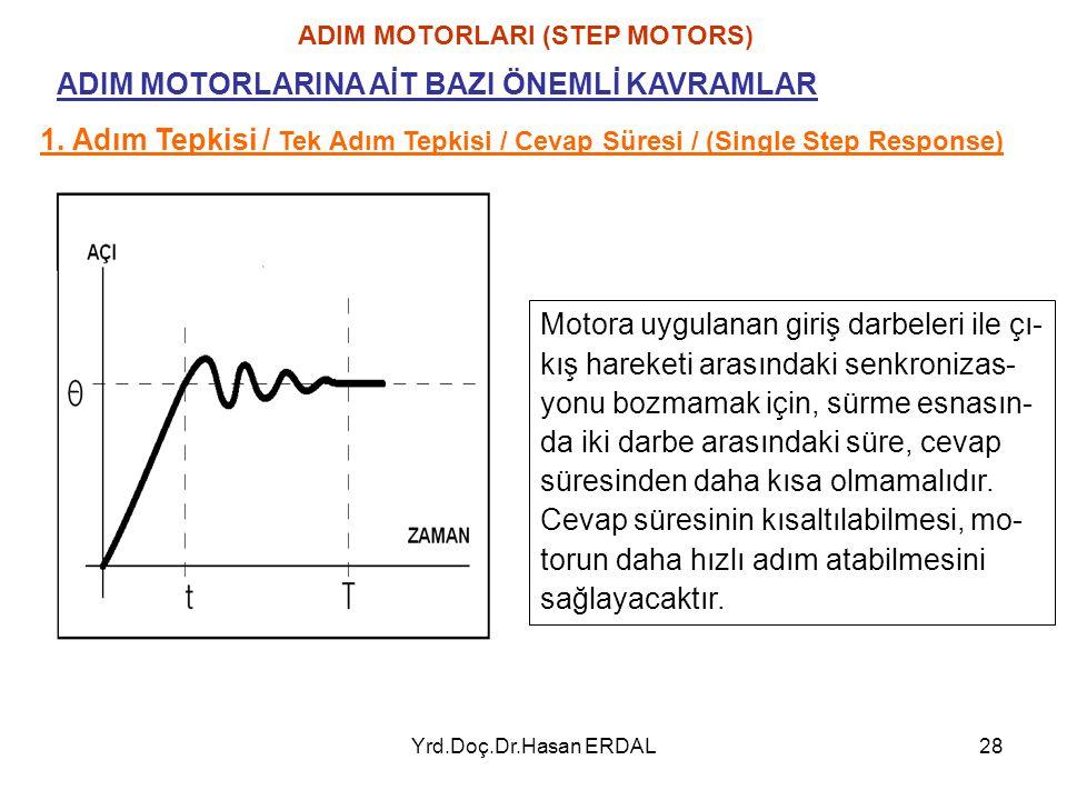 Yrd.Doç.Dr.Hasan ERDAL28 1. Adım Tepkisi / Tek Adım Tepkisi / Cevap Süresi / (Single Step Response) ADIM MOTORLARI (STEP MOTORS) ADIM MOTORLARINA AİT