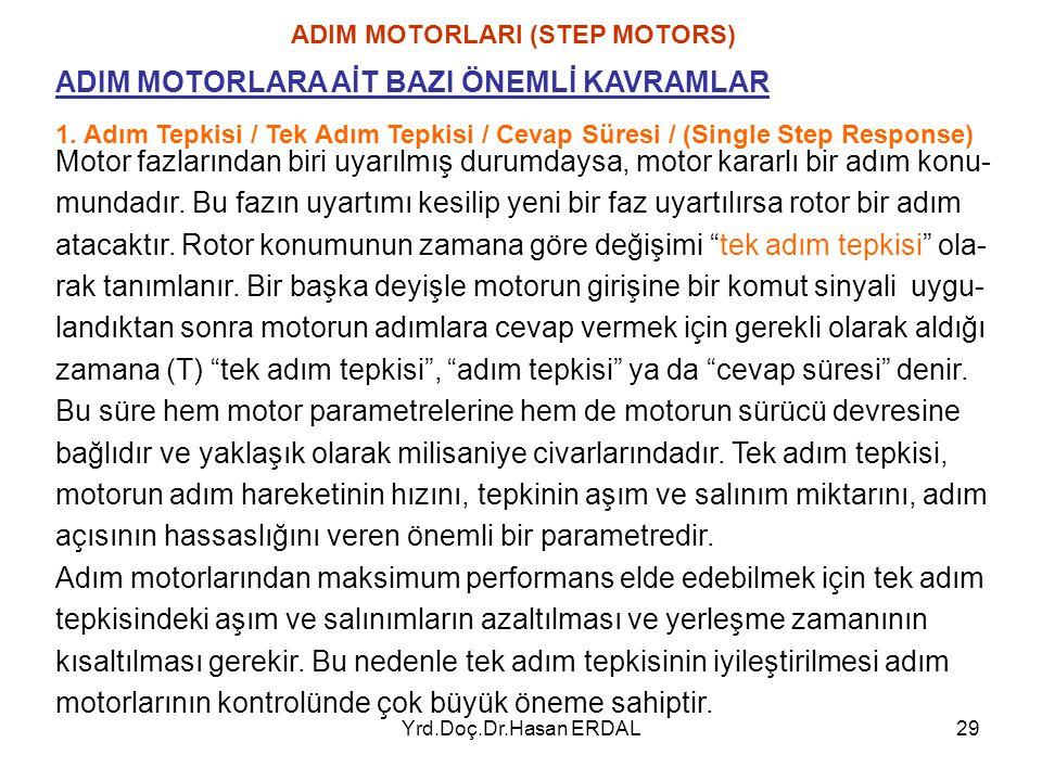 Yrd.Doç.Dr.Hasan ERDAL29 1. Adım Tepkisi / Tek Adım Tepkisi / Cevap Süresi / (Single Step Response) ADIM MOTORLARI (STEP MOTORS) ADIM MOTORLARA AİT BA