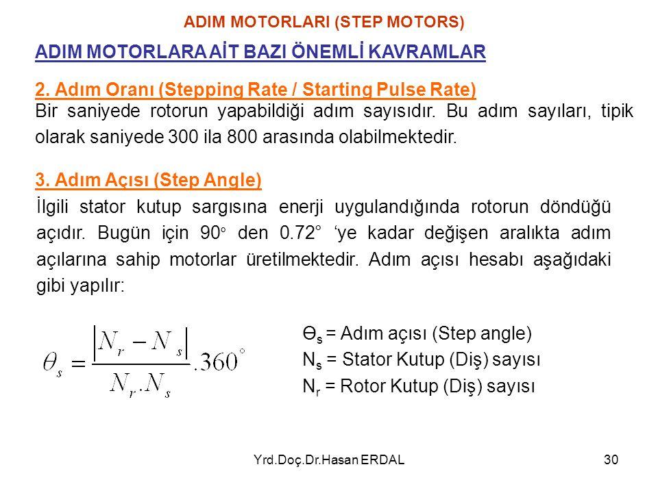 Yrd.Doç.Dr.Hasan ERDAL30 ADIM MOTORLARI (STEP MOTORS) ADIM MOTORLARA AİT BAZI ÖNEMLİ KAVRAMLAR 2. Adım Oranı (Stepping Rate / Starting Pulse Rate) Bir