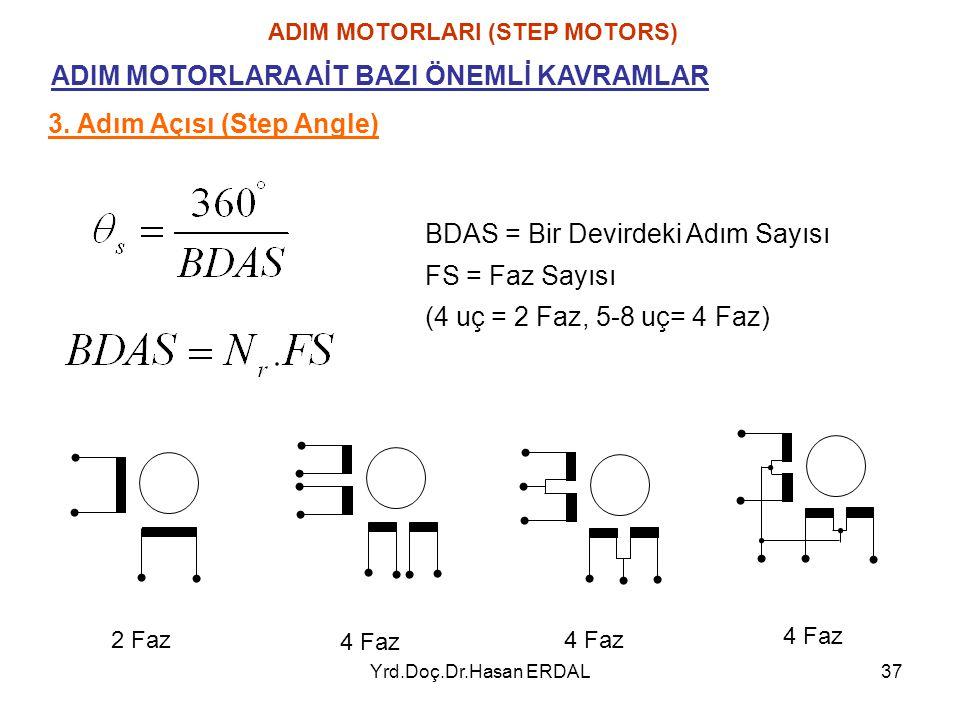 Yrd.Doç.Dr.Hasan ERDAL37 ADIM MOTORLARI (STEP MOTORS) ADIM MOTORLARA AİT BAZI ÖNEMLİ KAVRAMLAR BDAS = Bir Devirdeki Adım Sayısı FS = Faz Sayısı (4 uç