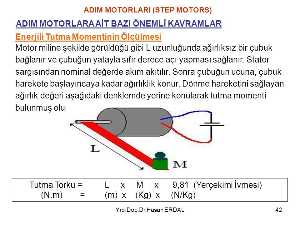 Yrd.Doç.Dr.Hasan ERDAL42 Motor miline şekilde görüldüğü gibi L uzunluğunda ağırlıksız bir çubuk bağlanır ve çubuğun yatayla sıfır derece açı yapması s