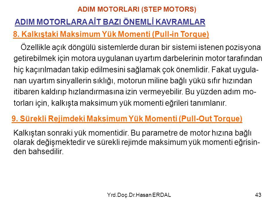 Yrd.Doç.Dr.Hasan ERDAL43 ADIM MOTORLARI (STEP MOTORS) ADIM MOTORLARA AİT BAZI ÖNEMLİ KAVRAMLAR 8. Kalkıştaki Maksimum Yük Momenti (Pull-in Torque) Öze