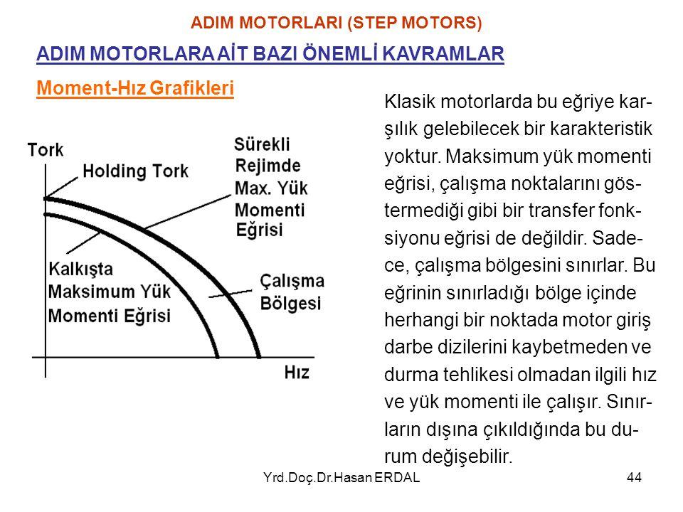Yrd.Doç.Dr.Hasan ERDAL44 ADIM MOTORLARI (STEP MOTORS) ADIM MOTORLARA AİT BAZI ÖNEMLİ KAVRAMLAR Moment-Hız Grafikleri Klasik motorlarda bu eğriye kar-