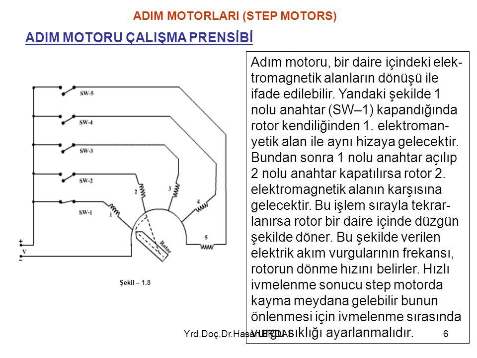 Yrd.Doç.Dr.Hasan ERDAL37 ADIM MOTORLARI (STEP MOTORS) ADIM MOTORLARA AİT BAZI ÖNEMLİ KAVRAMLAR BDAS = Bir Devirdeki Adım Sayısı FS = Faz Sayısı (4 uç = 2 Faz, 5-8 uç= 4 Faz) 2 Faz 4 Faz 3.