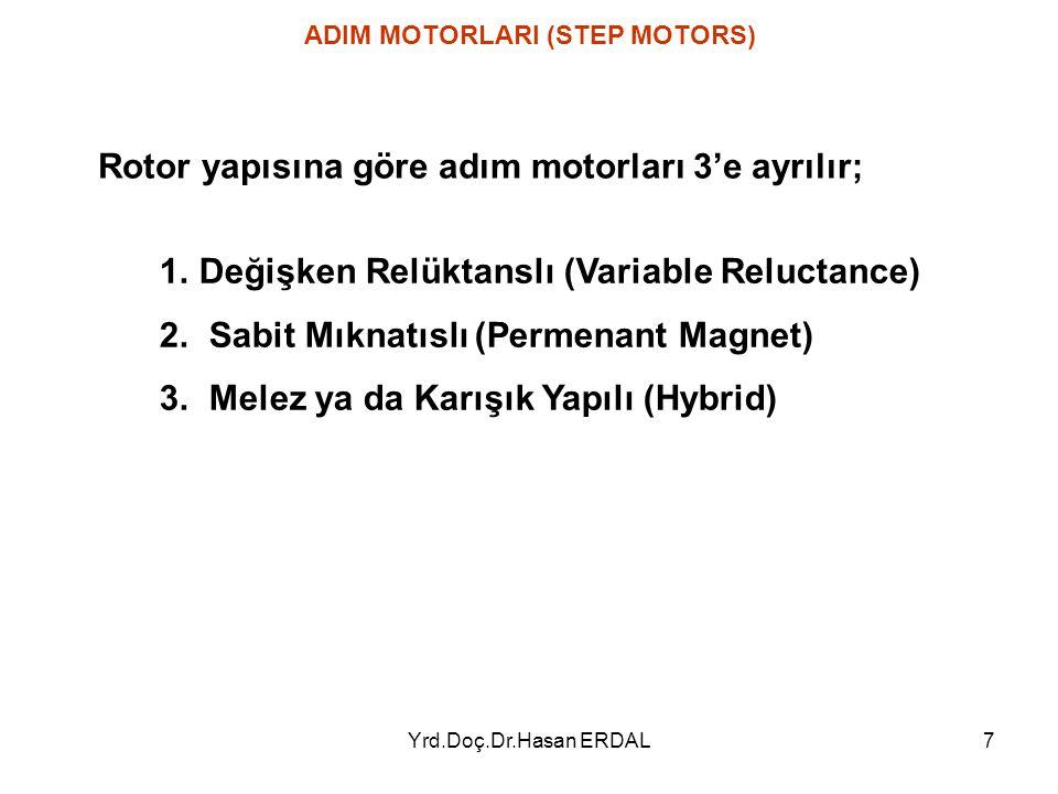 Yrd.Doç.Dr.Hasan ERDAL38